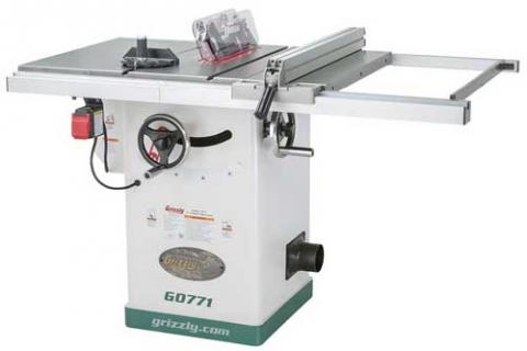 Complete list of recalled power tools tools critic grizzly 10 inch hybrid table saws greentooth Choice Image